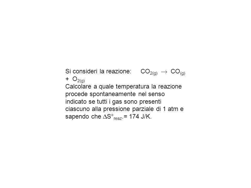 Si consideri la reazione: CO2(g)  CO(g) + O2(g)