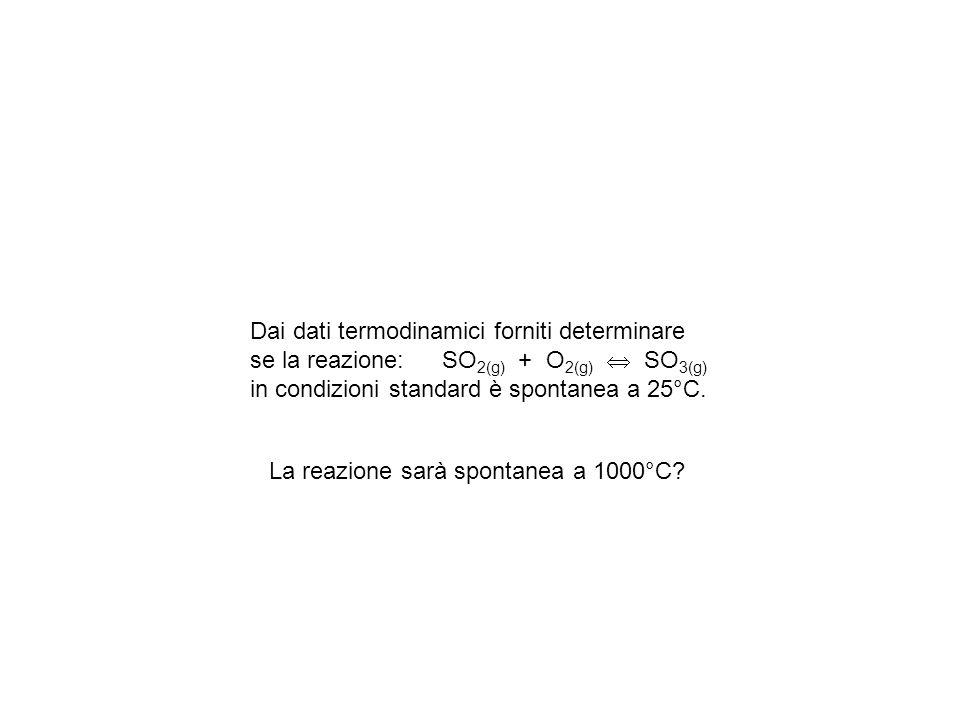 Dai dati termodinamici forniti determinare se la reazione: