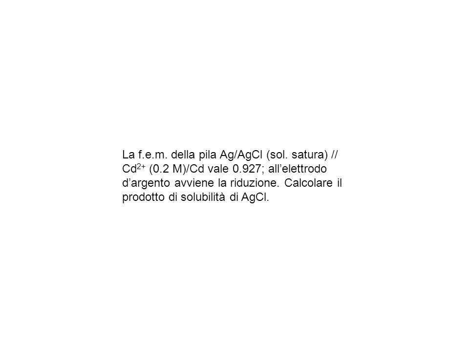 La f.e.m. della pila Ag/AgCl (sol.
