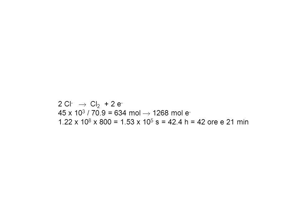 2 Cl-  Cl2 + 2 e- 45 x 103 / 70.9 = 634 mol  1268 mol e- 1.22 x 108 x 800 = 1.53 x 105 s = 42.4 h = 42 ore e 21 min.