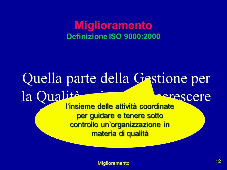 Miglioramento Definizione ISO 9000:2000