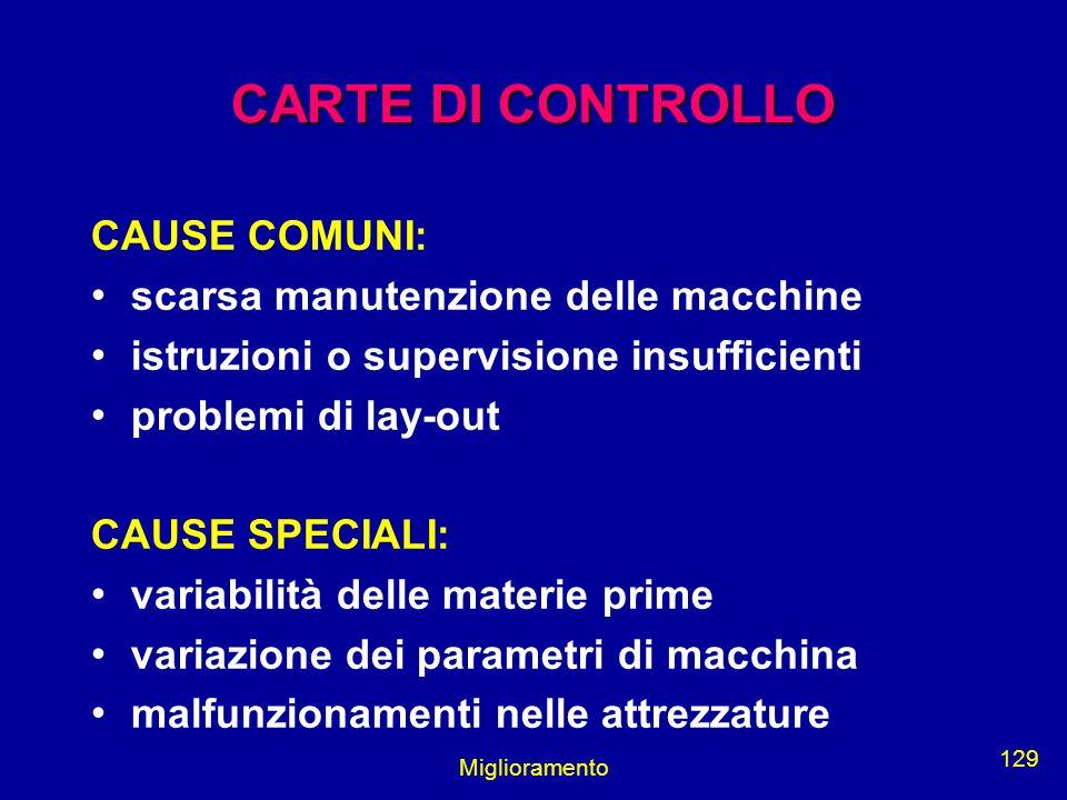 CARTE DI CONTROLLO CAUSE COMUNI: scarsa manutenzione delle macchine