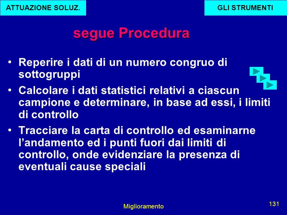 segue Procedura Reperire i dati di un numero congruo di sottogruppi