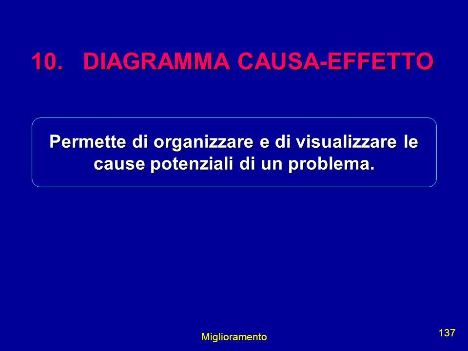10. DIAGRAMMA CAUSA-EFFETTO