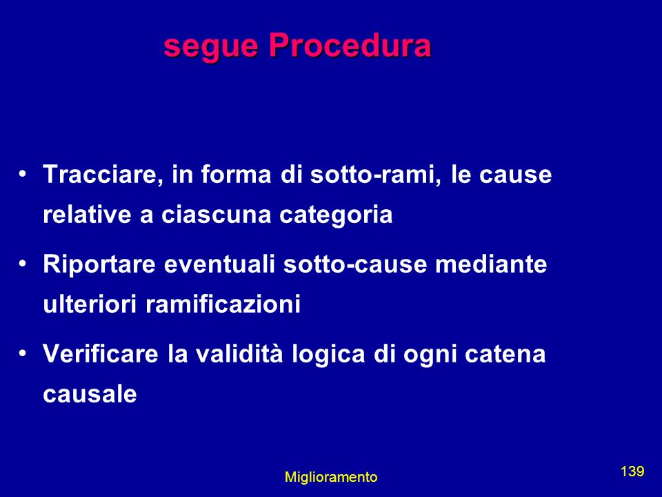 segue ProceduraTracciare, in forma di sotto-rami, le cause relative a ciascuna categoria.