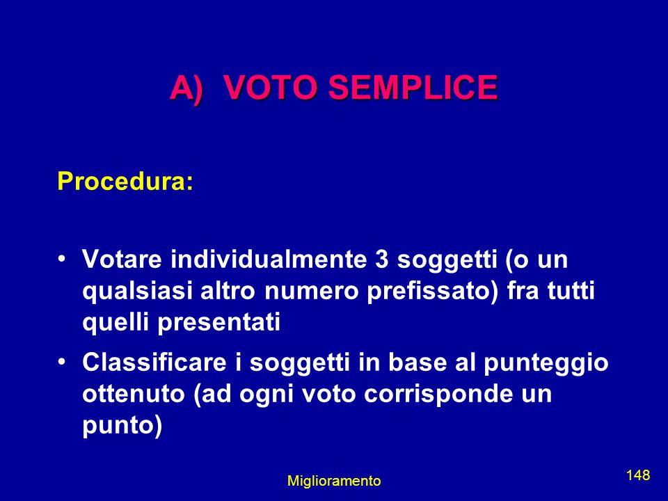 A) VOTO SEMPLICE Procedura: