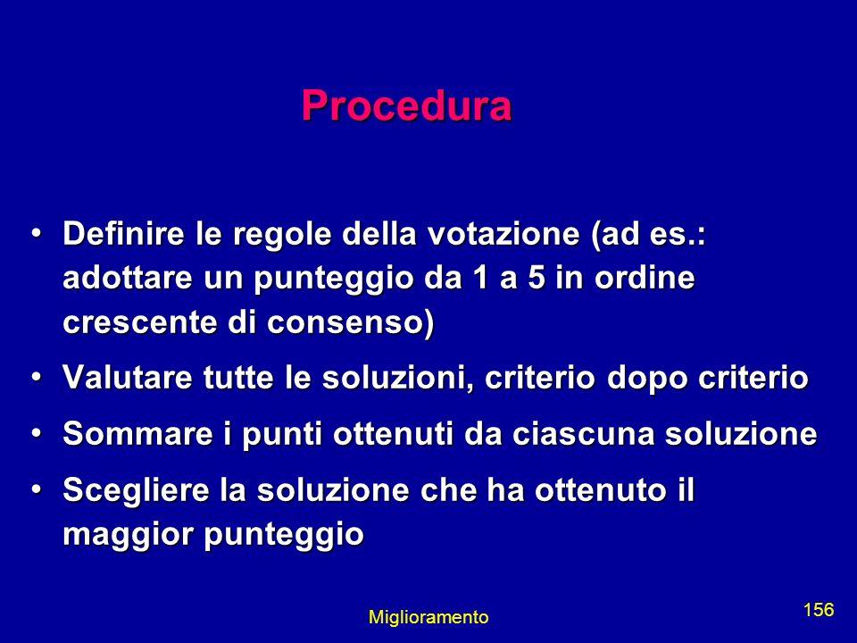 Procedura Definire le regole della votazione (ad es.: adottare un punteggio da 1 a 5 in ordine crescente di consenso)