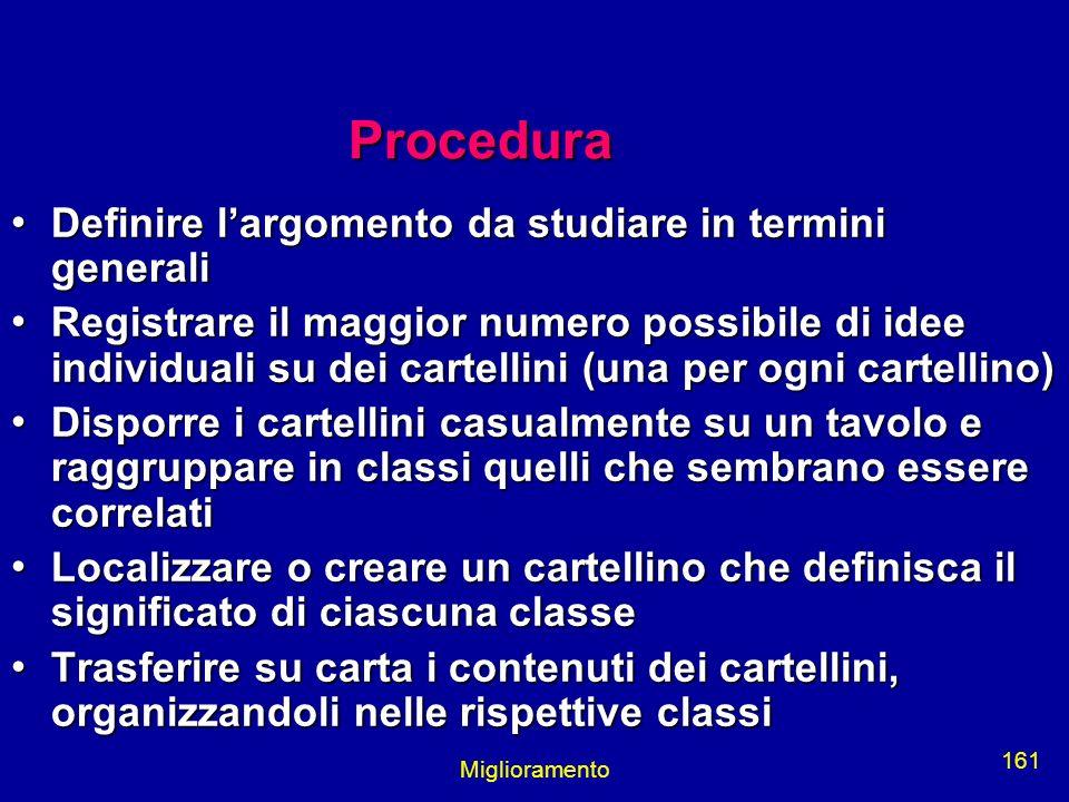 Procedura Definire l'argomento da studiare in termini generali