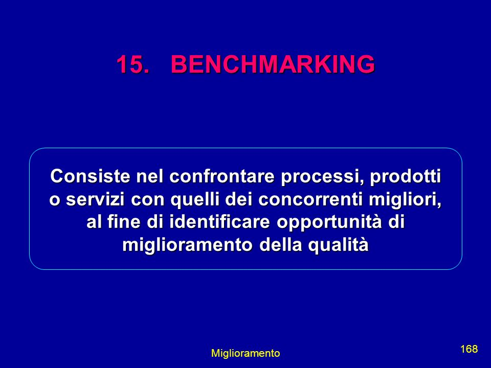 15. BENCHMARKING