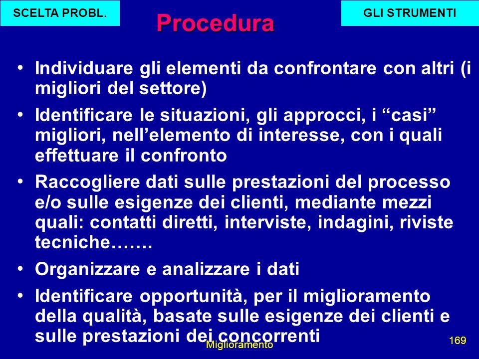 Procedura SCELTA PROBL. GLI STRUMENTI. Individuare gli elementi da confrontare con altri (i migliori del settore)