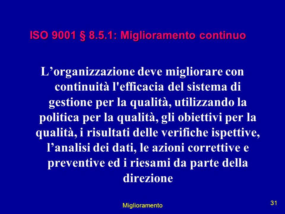 ISO 9001 § 8.5.1: Miglioramento continuo