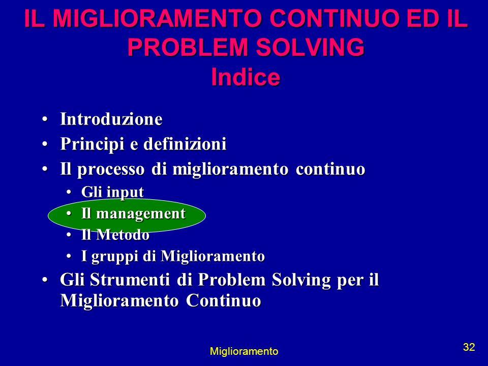 IL MIGLIORAMENTO CONTINUO ED IL PROBLEM SOLVING Indice