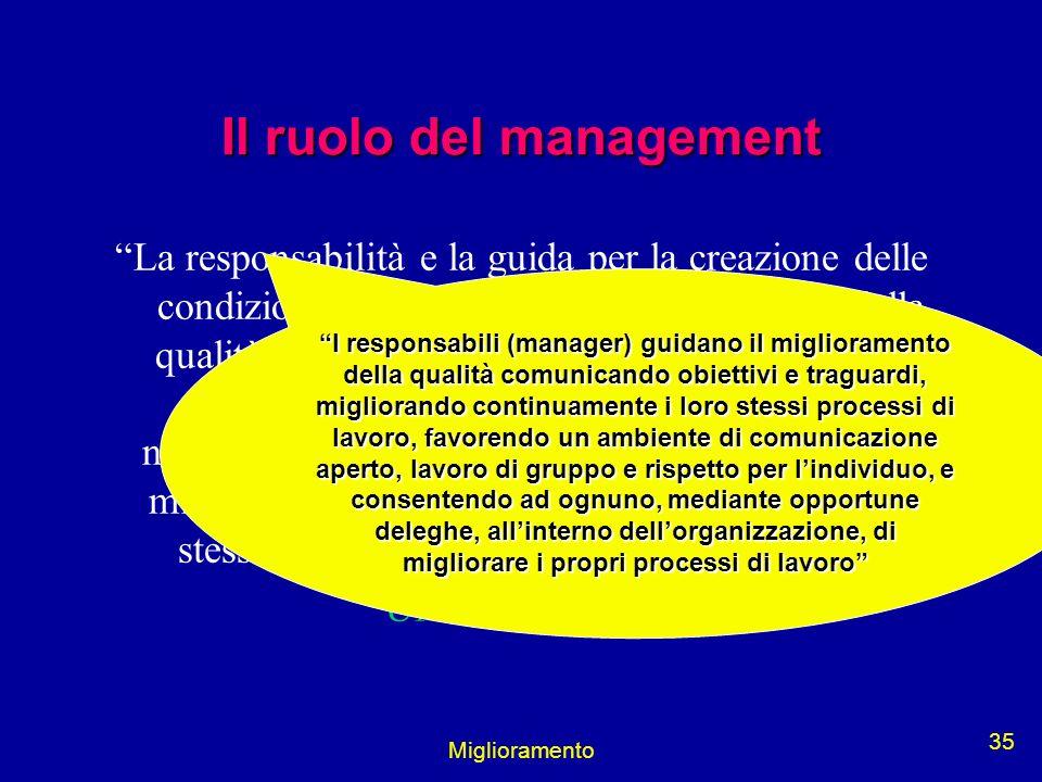 Il ruolo del management
