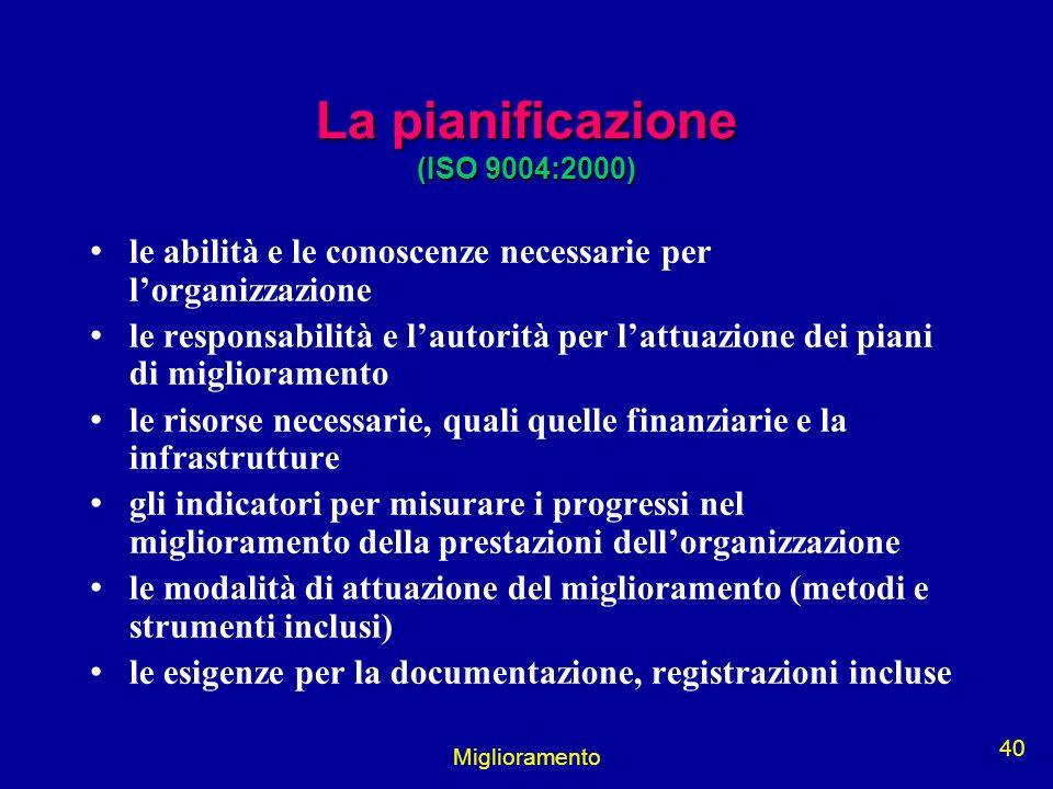 La pianificazione (ISO 9004:2000)