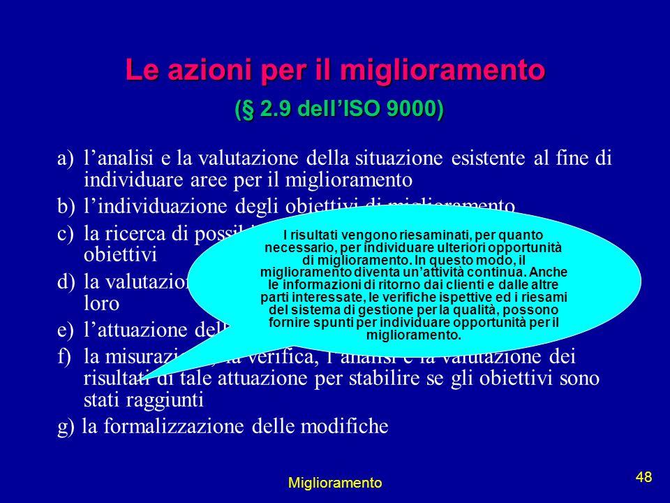 Le azioni per il miglioramento (§ 2.9 dell'ISO 9000)