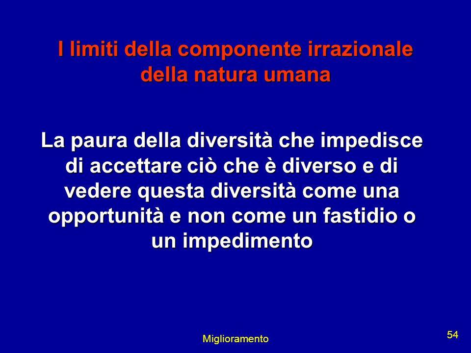 I limiti della componente irrazionale della natura umana