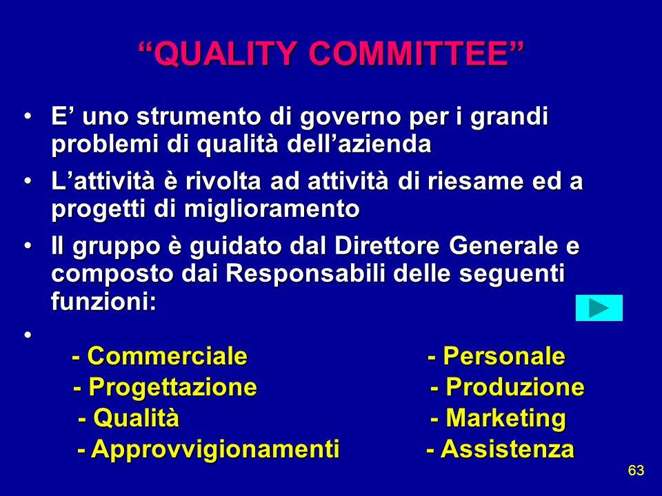 QUALITY COMMITTEE E' uno strumento di governo per i grandi problemi di qualità dell'azienda.