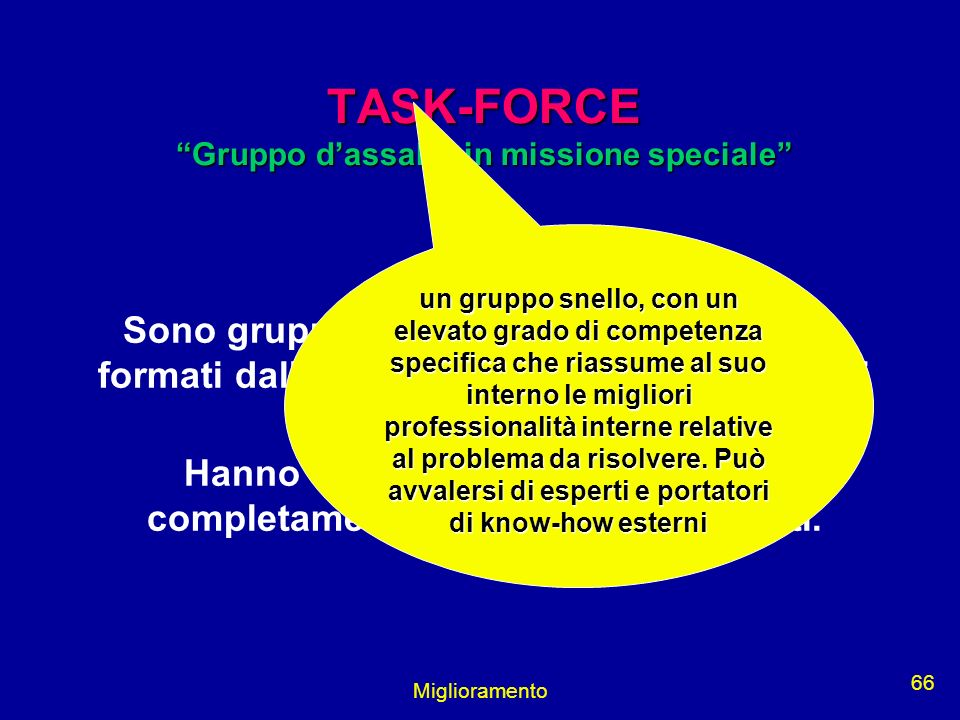 TASK-FORCE Gruppo d'assalto in missione speciale