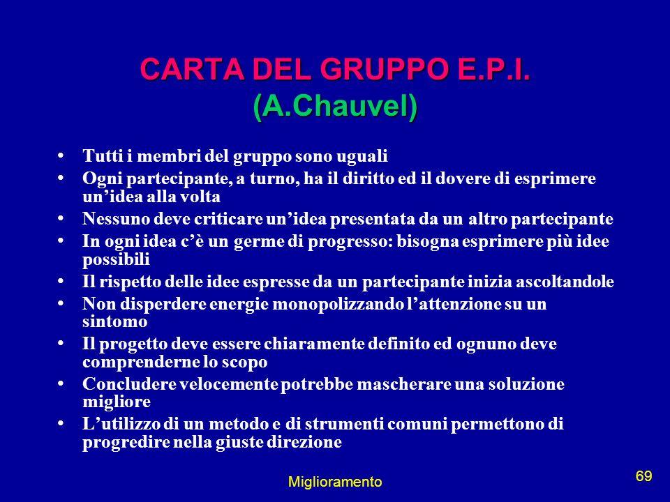 CARTA DEL GRUPPO E.P.I. (A.Chauvel)
