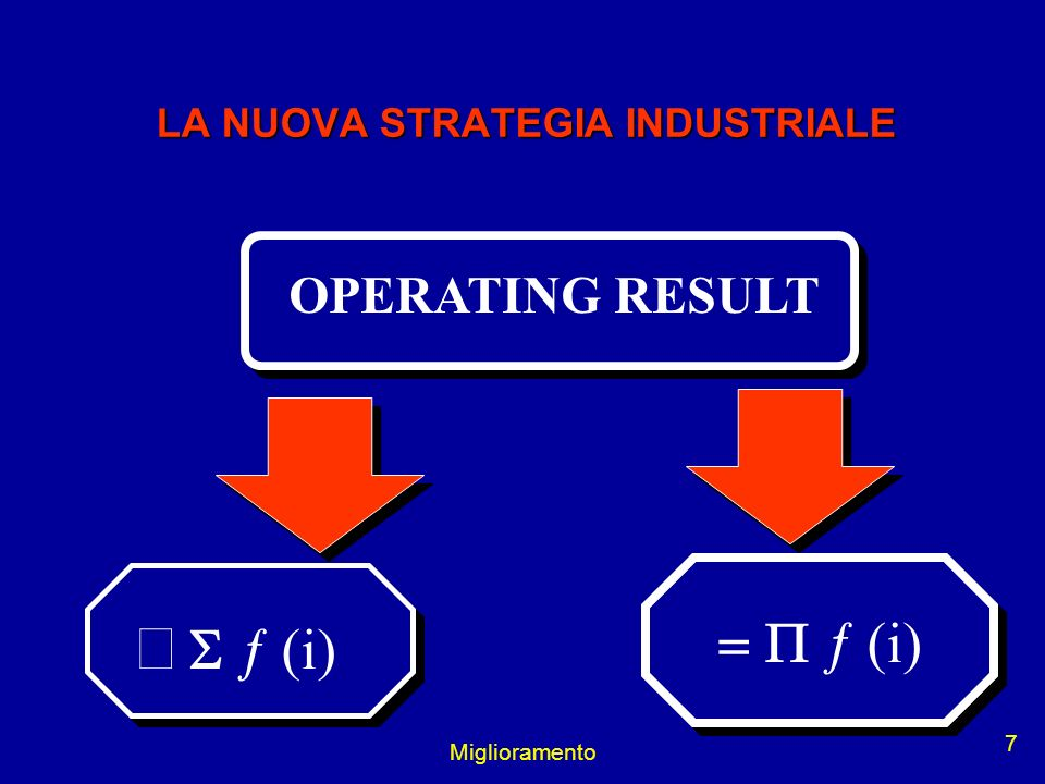 LA NUOVA STRATEGIA INDUSTRIALE