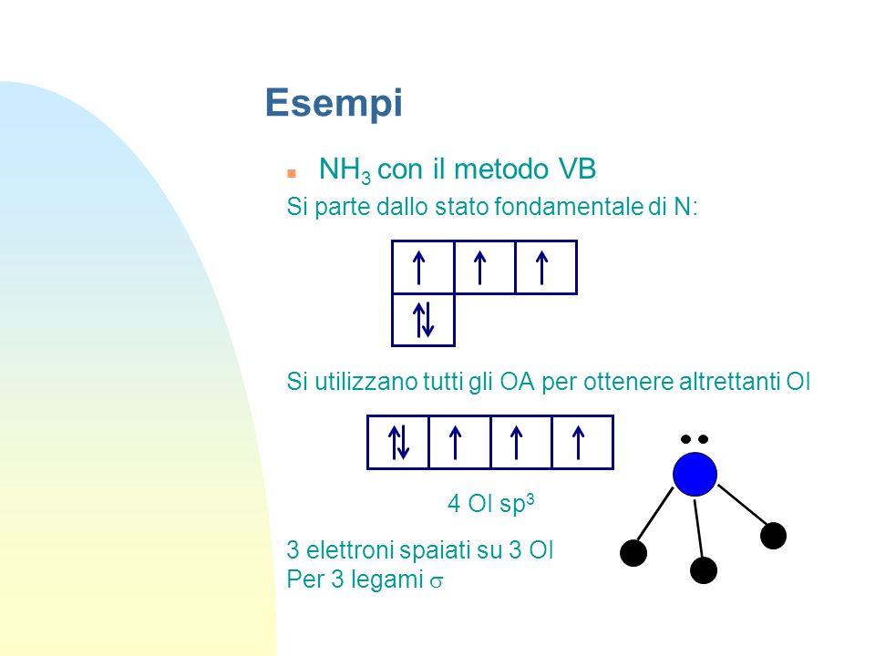 Esempi NH3 con il metodo VB Si parte dallo stato fondamentale di N:
