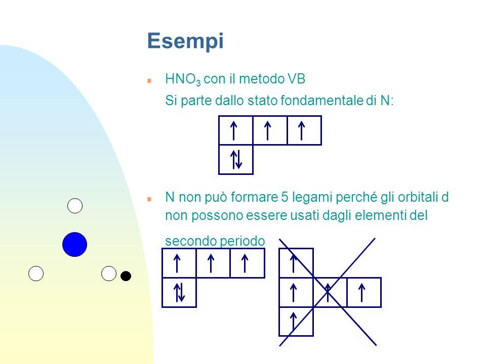 Esempi HNO3 con il metodo VB Si parte dallo stato fondamentale di N: