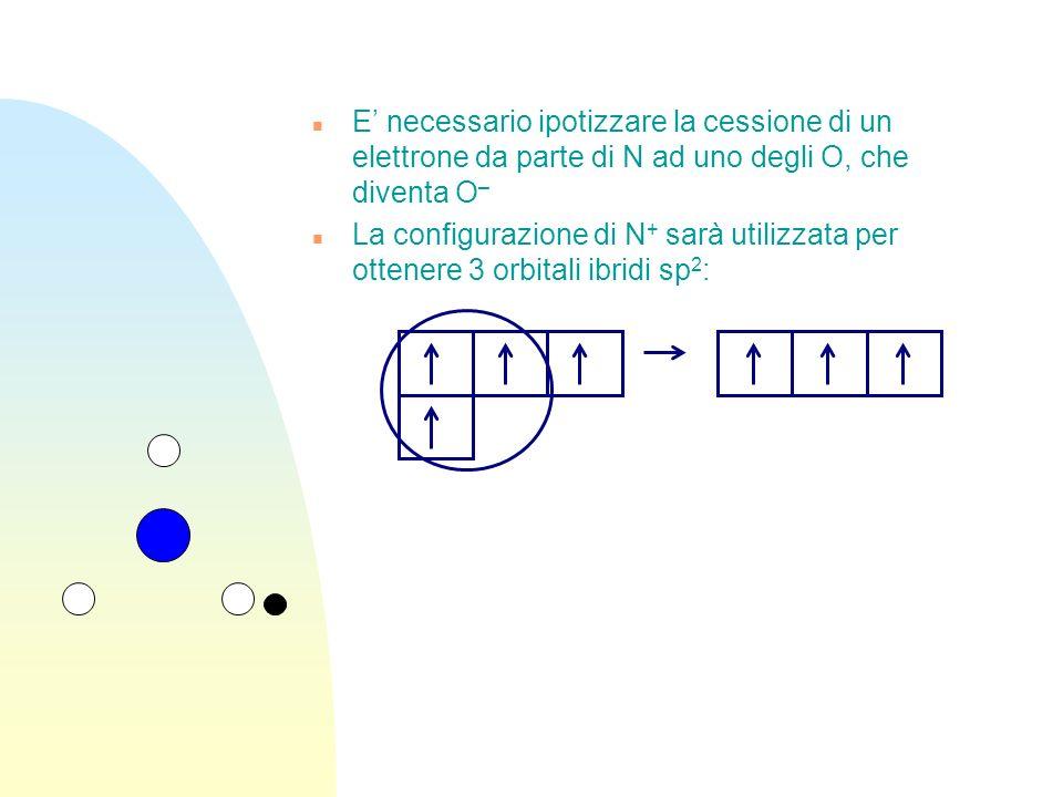 E' necessario ipotizzare la cessione di un elettrone da parte di N ad uno degli O, che diventa O–
