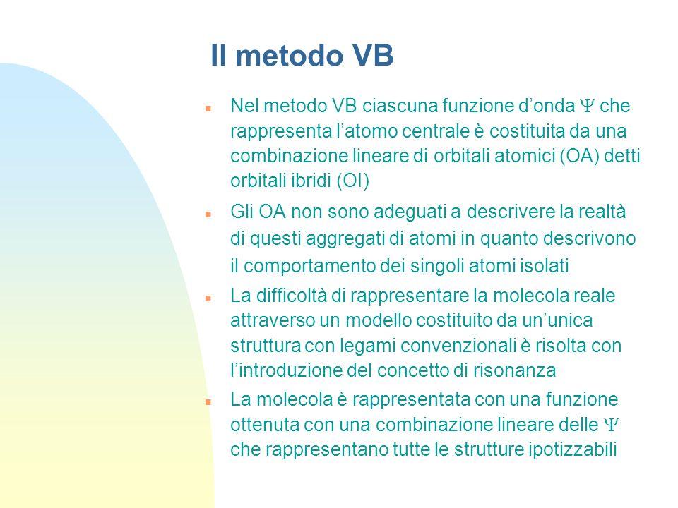 Il metodo VB
