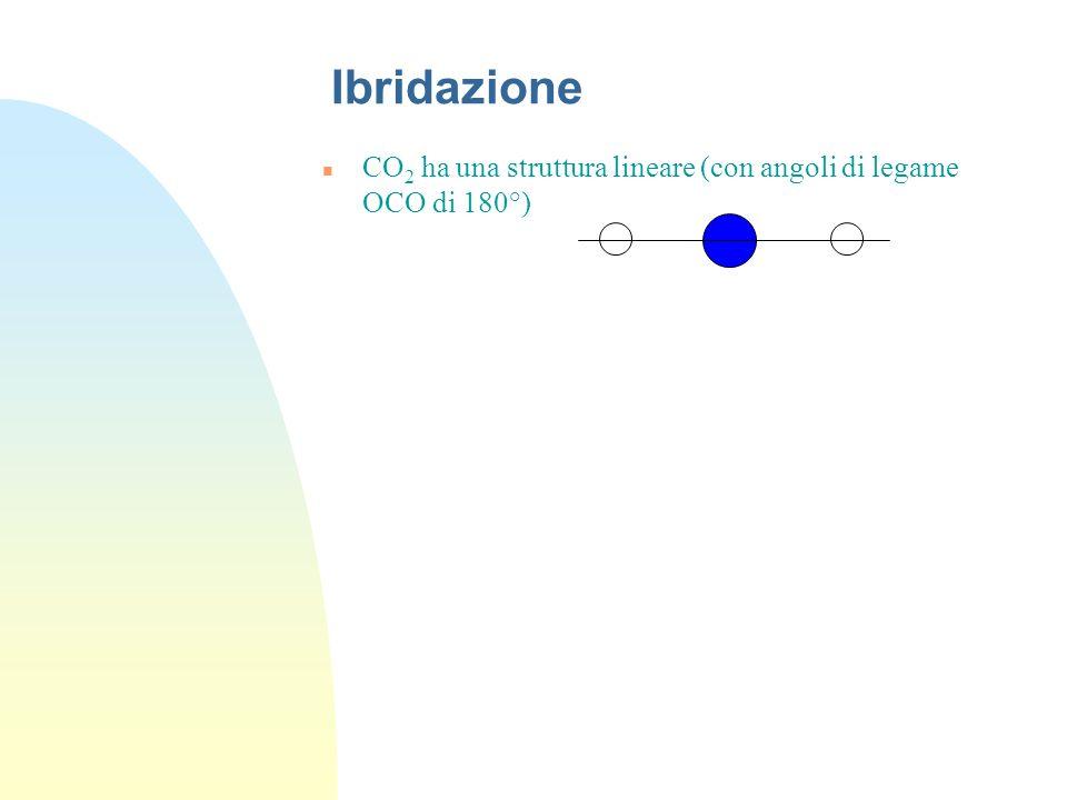 Ibridazione CO2 ha una struttura lineare (con angoli di legame OCO di 180°)