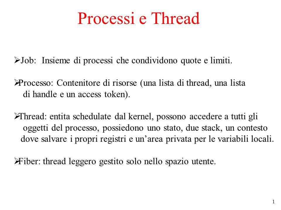Processi e Thread Job: Insieme di processi che condividono quote e limiti. Processo: Contenitore di risorse (una lista di thread, una lista.