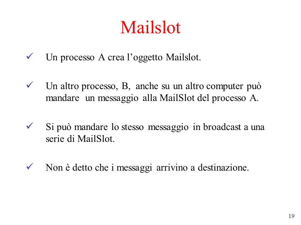 Mailslot Un processo A crea l'oggetto Mailslot.