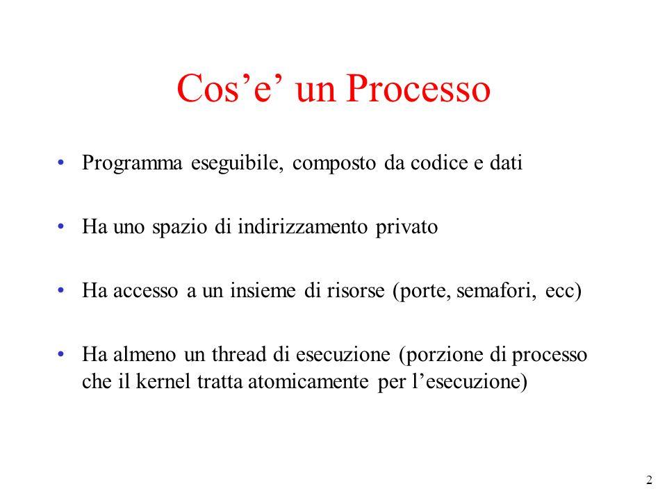 Cos'e' un Processo Programma eseguibile, composto da codice e dati