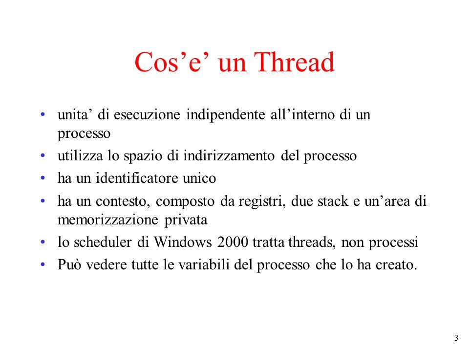 Cos'e' un Thread unita' di esecuzione indipendente all'interno di un processo. utilizza lo spazio di indirizzamento del processo.