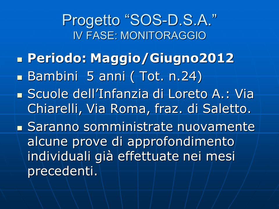Progetto SOS-D.S.A. IV FASE: MONITORAGGIO