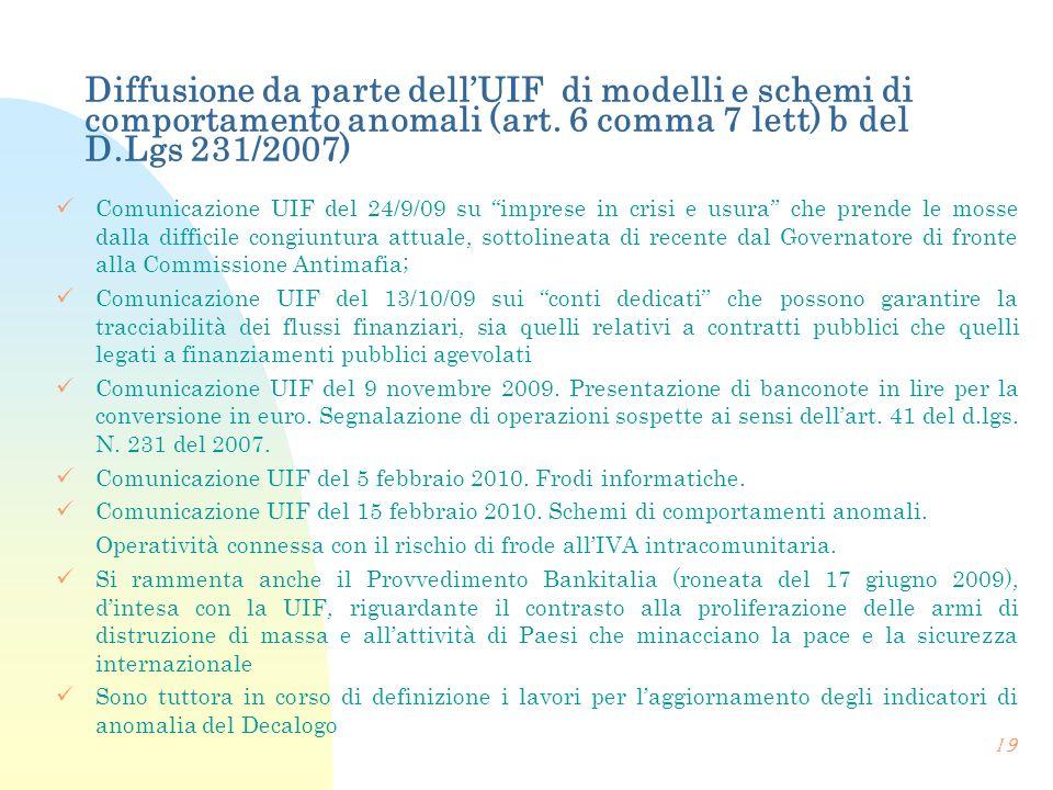 Diffusione da parte dell'UIF di modelli e schemi di comportamento anomali (art. 6 comma 7 lett) b del D.Lgs 231/2007)