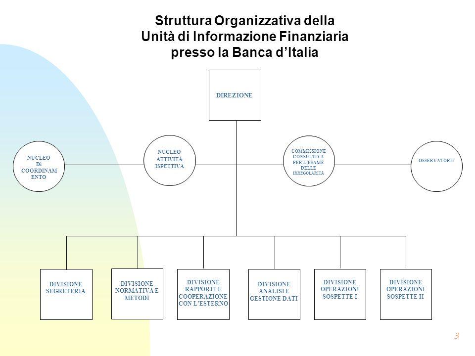 Struttura Organizzativa della Unità di Informazione Finanziaria presso la Banca d'Italia
