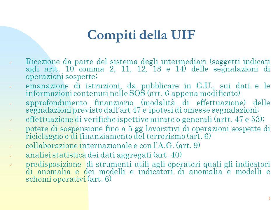 Compiti della UIF