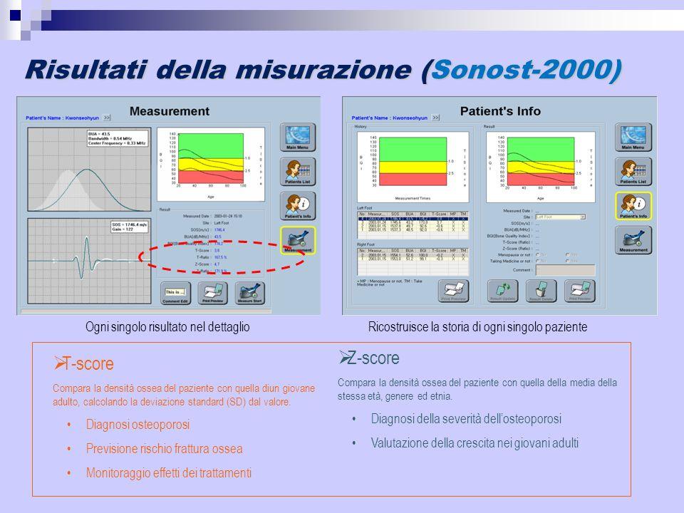 Risultati della misurazione (Sonost-2000)