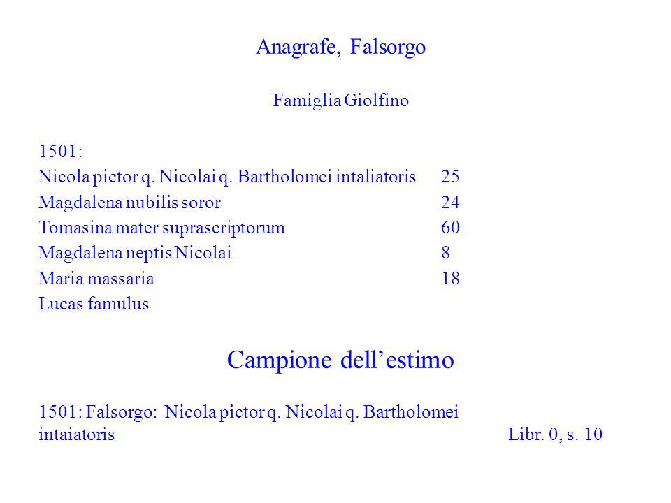 Campione dell'estimo Anagrafe, Falsorgo Famiglia Giolfino 1501: