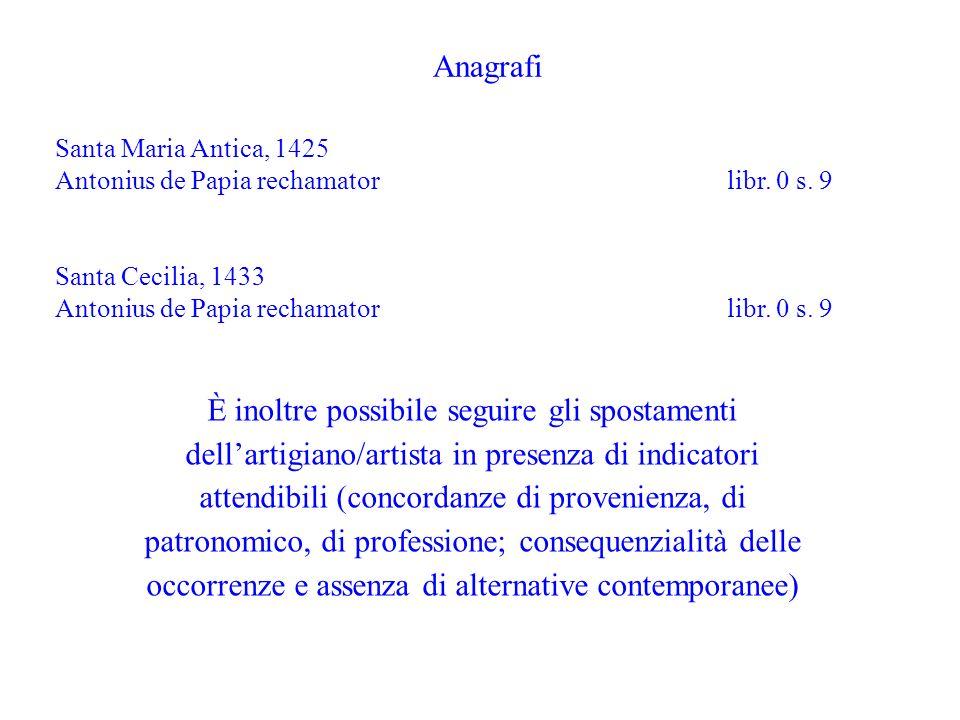 Anagrafi Santa Maria Antica, 1425. Antonius de Papia rechamator libr. 0 s. 9. Santa Cecilia, 1433.