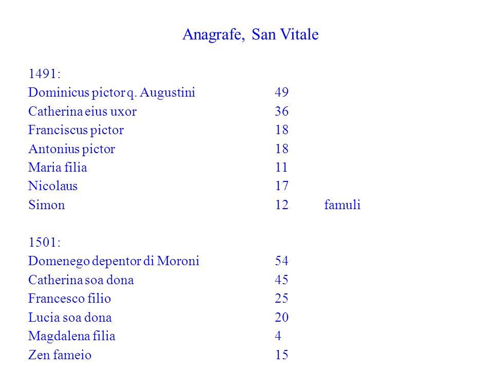 Anagrafe, San Vitale 1491: Dominicus pictor q. Augustini 49