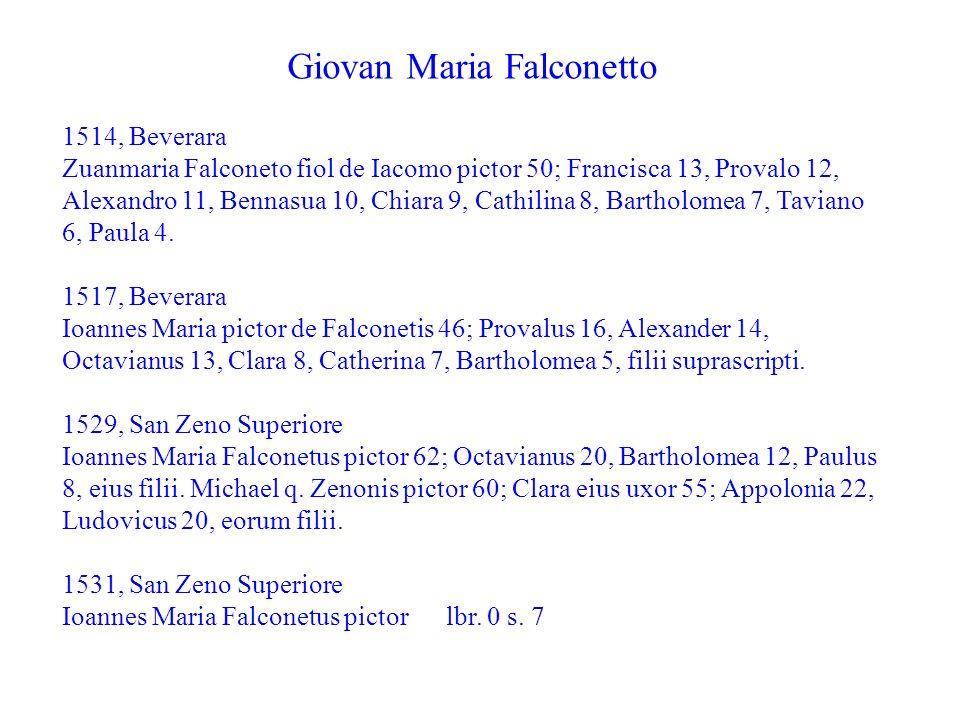 Giovan Maria Falconetto