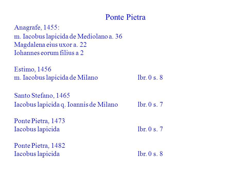 Ponte Pietra Anagrafe, 1455: m. Iacobus lapicida de Mediolano a. 36