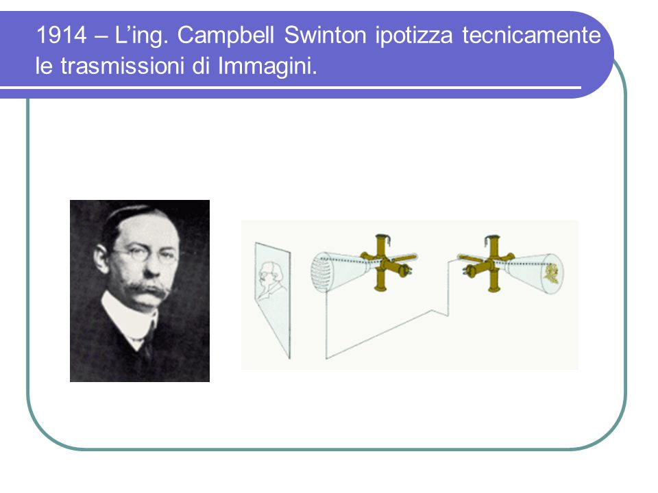 1914 – L'ing. Campbell Swinton ipotizza tecnicamente