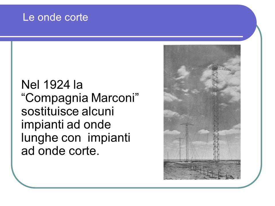 Le onde corte Nel 1924 la Compagnia Marconi sostituisce alcuni impianti ad onde lunghe con impianti ad onde corte.