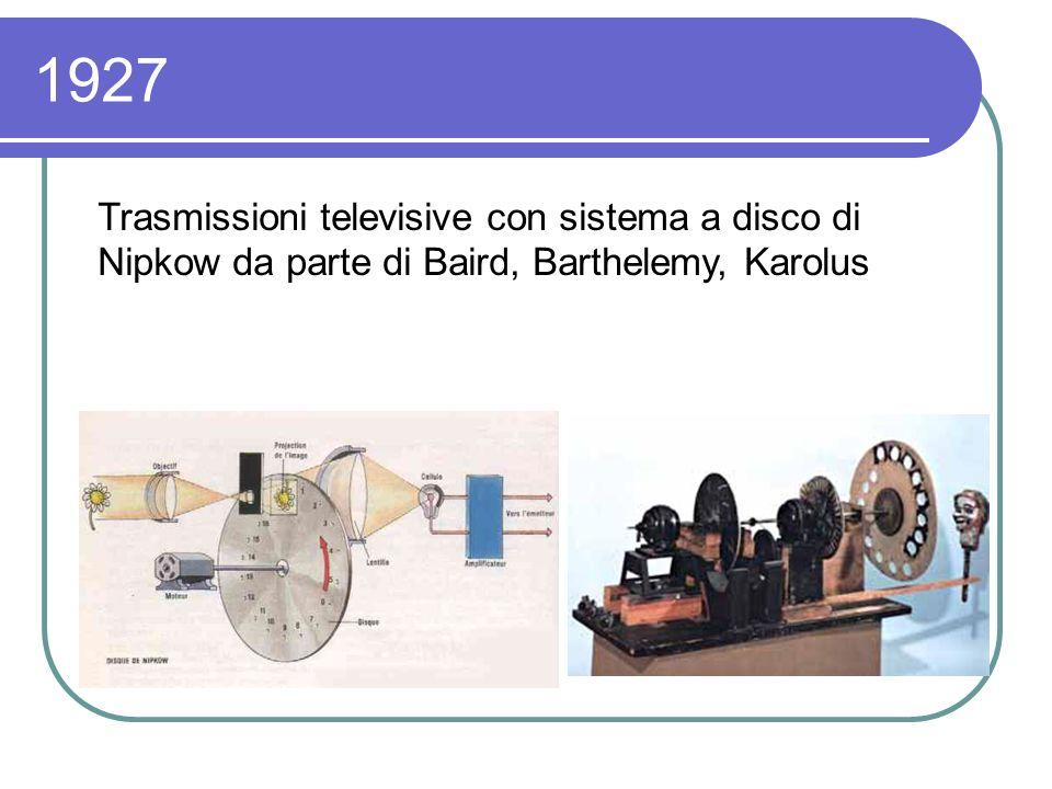 1927 Trasmissioni televisive con sistema a disco di Nipkow da parte di Baird, Barthelemy, Karolus