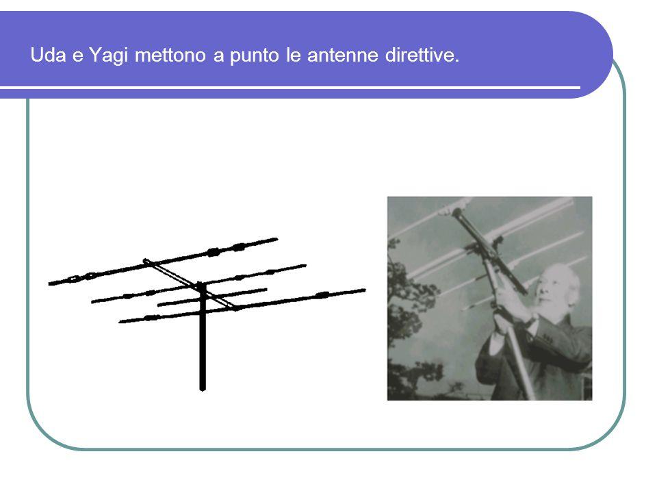 Uda e Yagi mettono a punto le antenne direttive.