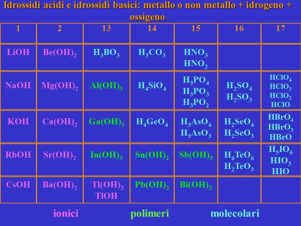 ionici polimeri molecolari