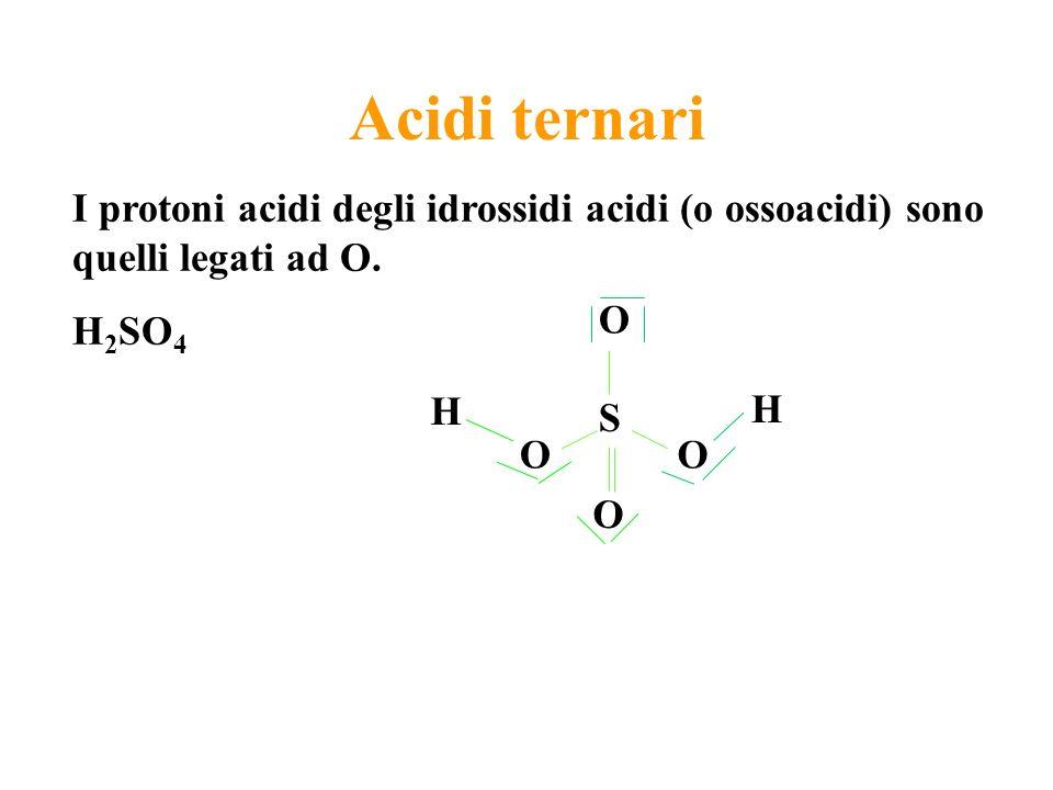 Acidi ternari I protoni acidi degli idrossidi acidi (o ossoacidi) sono quelli legati ad O. H2SO4. O.
