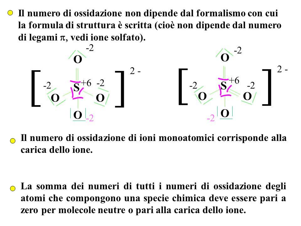 Il numero di ossidazione non dipende dal formalismo con cui la formula di struttura è scritta (cioè non dipende dal numero di legami p, vedi ione solfato).
